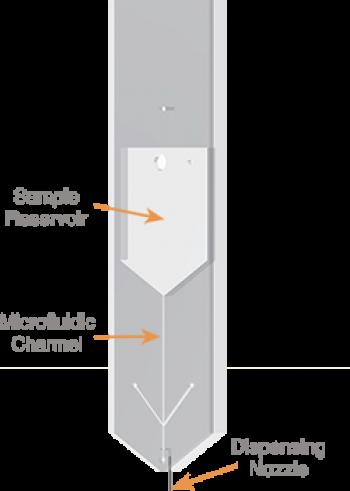Mikrofluidní čipy pro single cell sortery  | Namocell