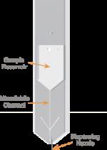 Mikrofluidní čipy pro single cell sortery